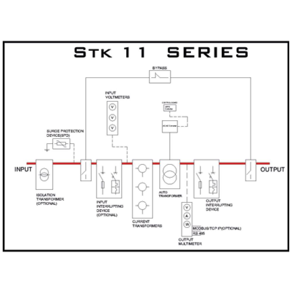 STK 11001